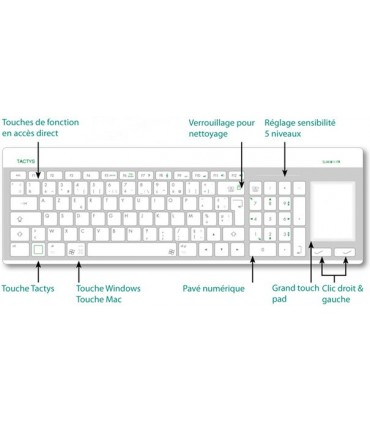 Clavier tactile verre slim touchpad